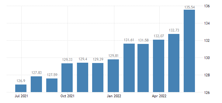 portugal harmonised idx of consumer prices hicp photographic services eurostat data