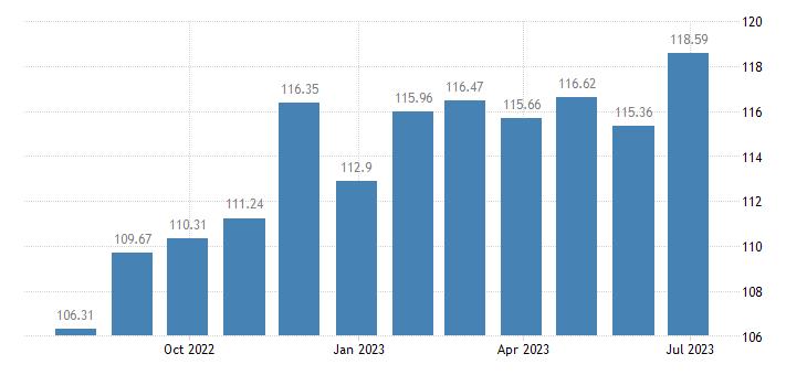 portugal harmonised idx of consumer prices hicp pizza quiche eurostat data