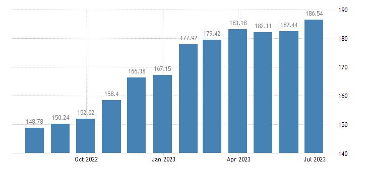 portugal harmonised idx of consumer prices hicp potatoes eurostat data