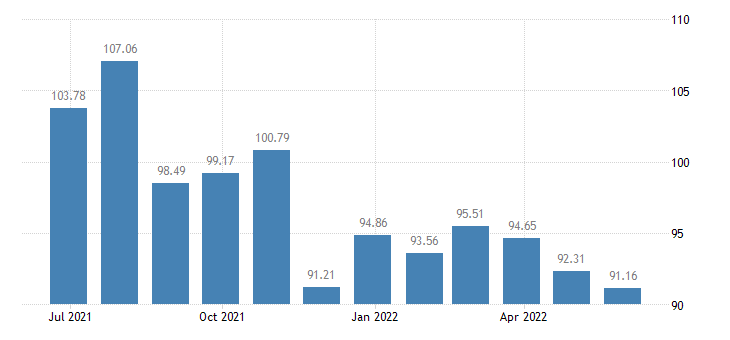 portugal harmonised idx of consumer prices hicp pre recorded recording media eurostat data