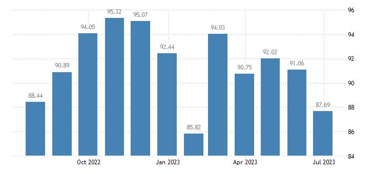 portugal harmonised idx of consumer prices hicp recording media eurostat data