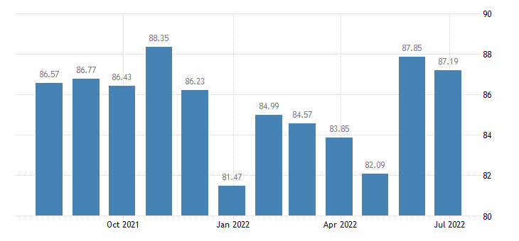 portugal harmonised idx of consumer prices hicp small electric household appliances eurostat data