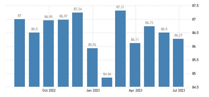 portugal harmonised idx of consumer prices hicp small tools miscellaneous accessories eurostat data