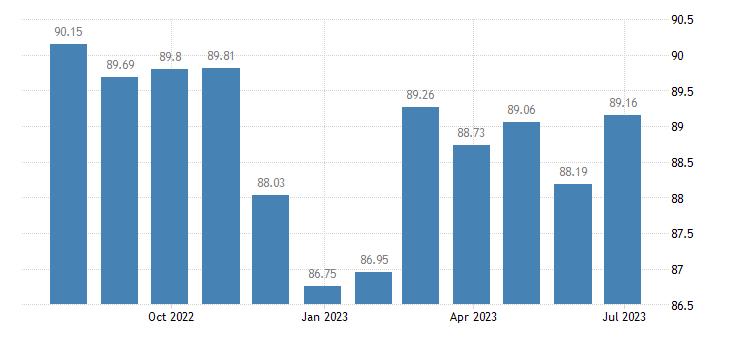 portugal harmonised idx of consumer prices hicp toys celebration articles eurostat data