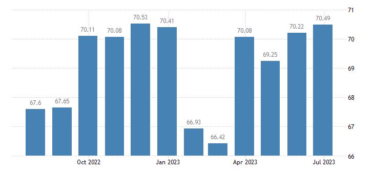 portugal harmonised idx of consumer prices hicp travel goods eurostat data