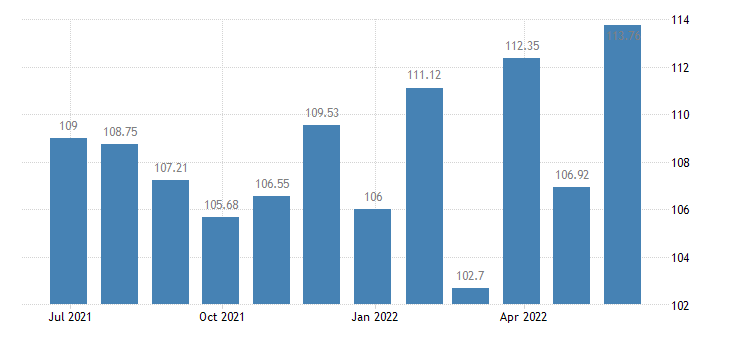 portugal harmonised idx of consumer prices hicp wine eurostat data