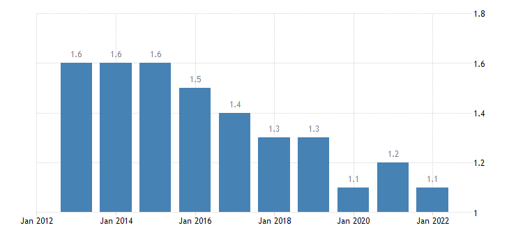 portugal private sector debt loans non consolidated non profit institutions serving households eurostat data