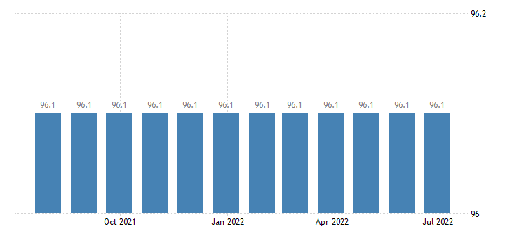 portugal producer prices in industry manufacture of consumer electronics eurostat data