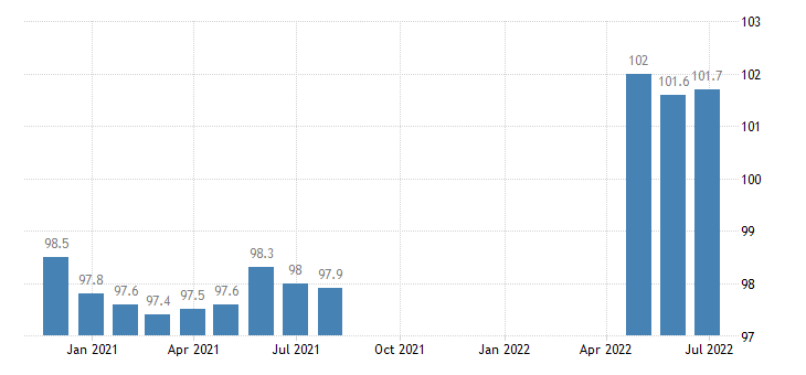 portugal producer prices in industry manufacture of knitted crocheted apparel eurostat data