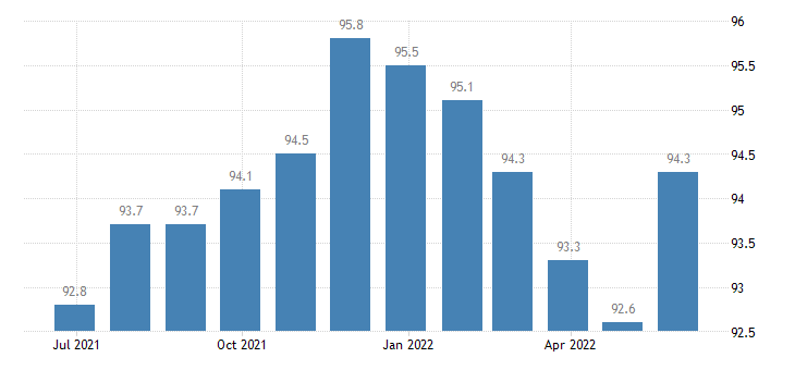 portugal producer prices in industry printing service activities related to printing eurostat data