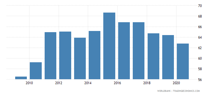 romania automated teller machines atms per 100 000 adults wb data