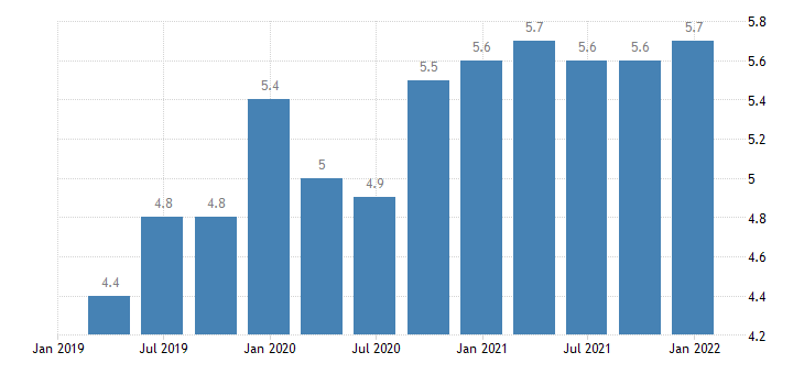 romania direct investment abroad assets positions at the end of period eurostat data