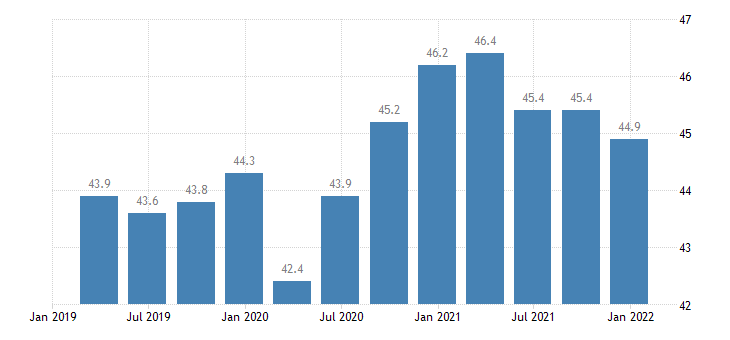 romania direct investment in the reporting economy liabilities positions at the end of period eurostat data