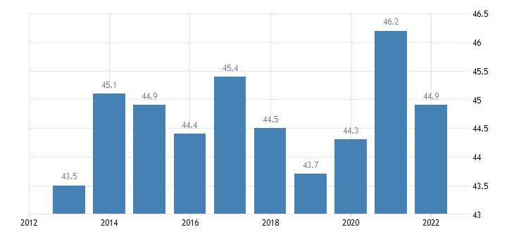 romania direct investment in the reporting economy stocks eurostat data