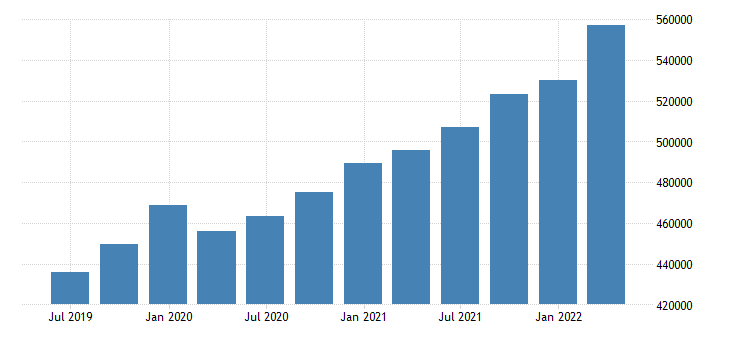 romania direct investment liabilities positions at the end of period eurostat data