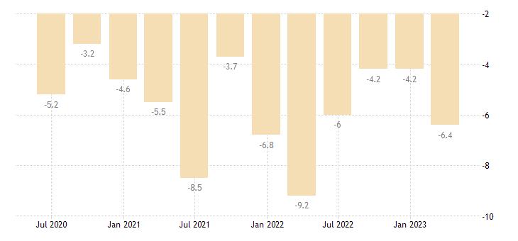 romania financial account eurostat data