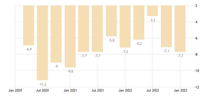 romania general gov deficit surplus eurostat data
