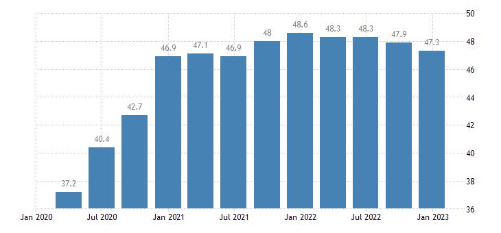 romania general gov gross debt eurostat data