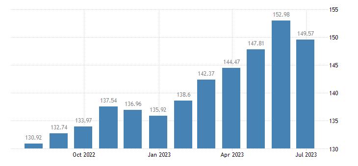 romania harmonised idx of consumer prices hicp fruit eurostat data