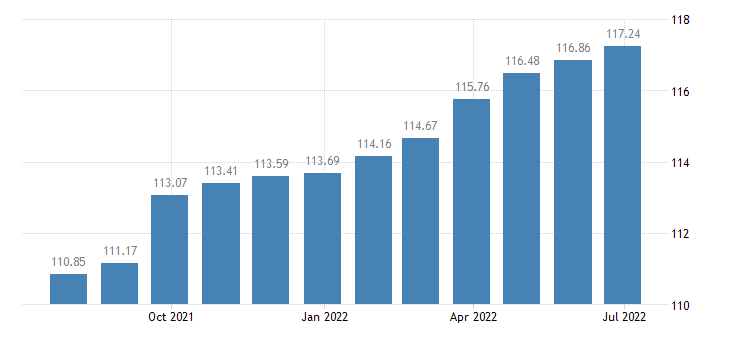 romania harmonised idx of consumer prices hicp miscellaneous printed matter stationery drawing materials eurostat data