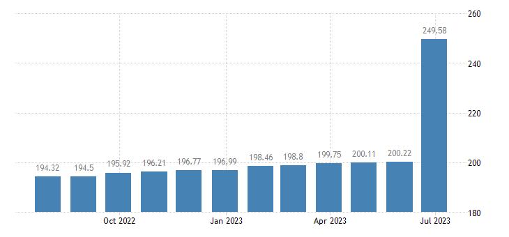romania harmonised idx of consumer prices hicp newspapers eurostat data