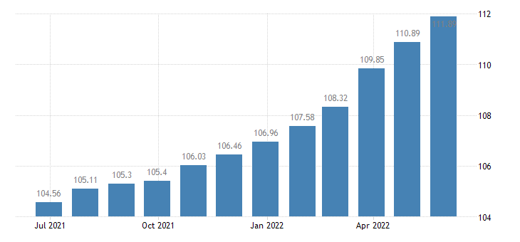 romania harmonised idx of consumer prices hicp pets related products eurostat data