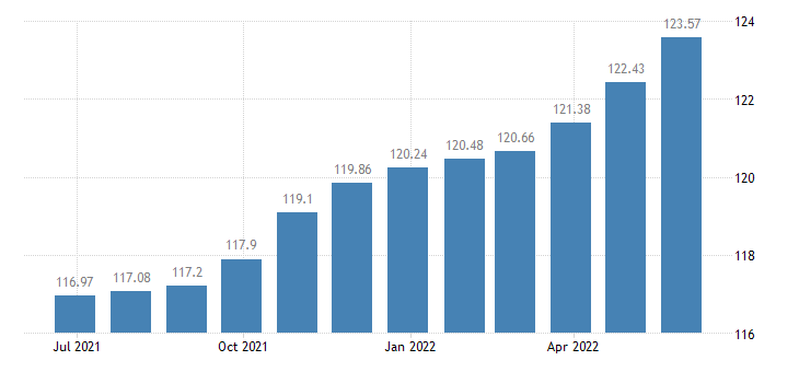 romania harmonised idx of consumer prices hicp shoes other footwear eurostat data