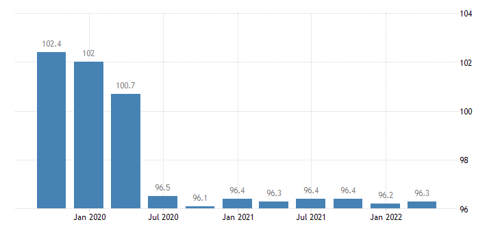 romania labour input employment number of persons employed eurostat data