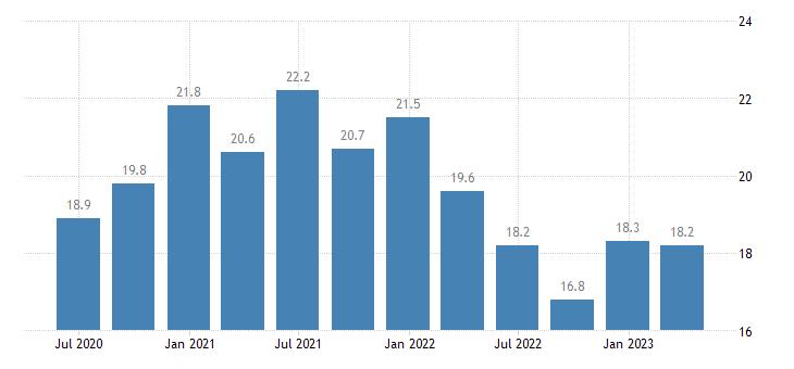 romania net external debt eurostat data