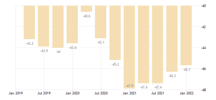 romania net international investment position eurostat data
