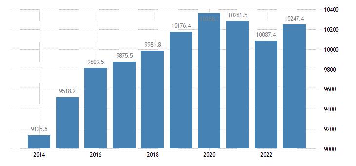 romania number of sheep eurostat data