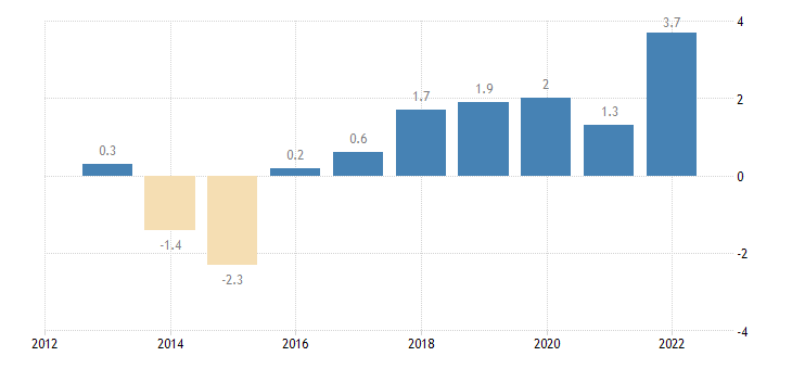 romania private sector credit flow non consolidated eurostat data