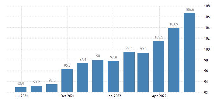 romania producer prices in industry machining eurostat data