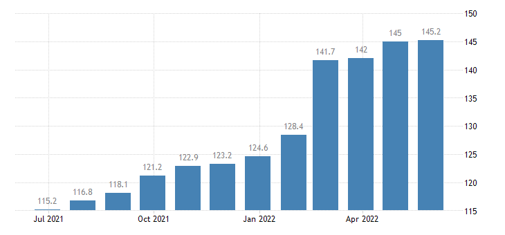 romania producer prices in industry manufacture of knitted crocheted hosiery eurostat data