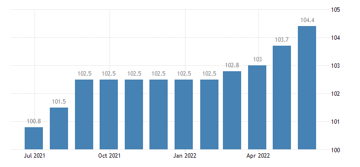 romania producer prices in industry manufacture of perfumes toilet preparations eurostat data