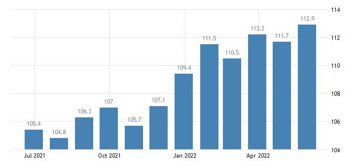 romania producer prices in industry manufacture of tools eurostat data