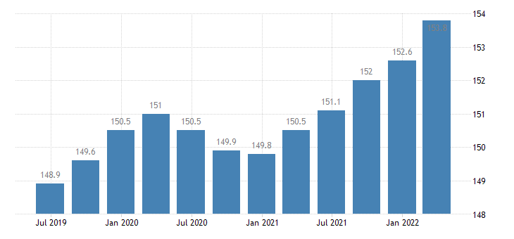 romania service producer prices freight transport by road removal services eurostat data