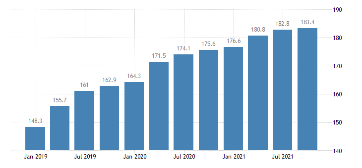 romania service producer prices security investigation activities eurostat data