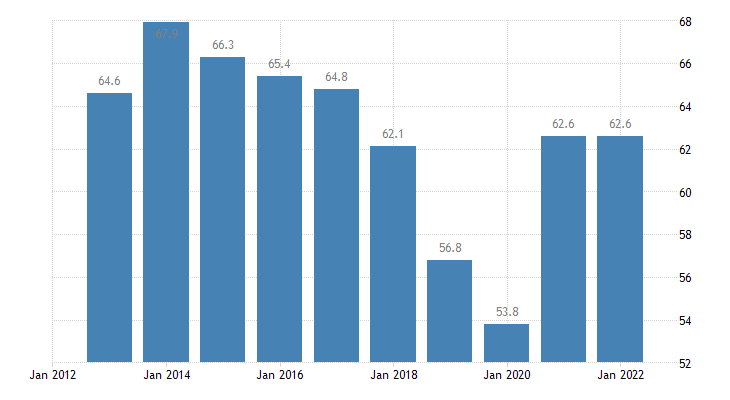 romania total financial sector liabilities currency deposits eurostat data