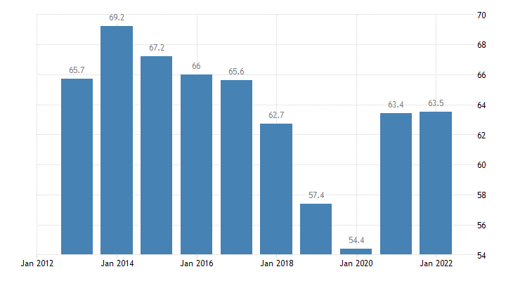 romania total financial sector liabilities currency deposits non consolidated eurostat data