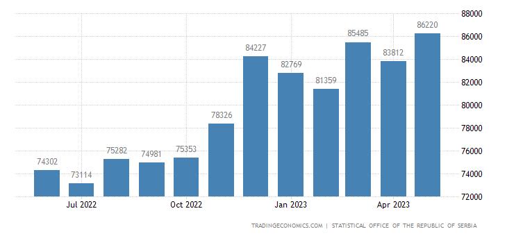 bookkeeper salary 2018