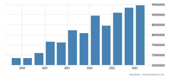 seychelles gross ext debt pos  other sectors short term other debt liabilities usd wb data