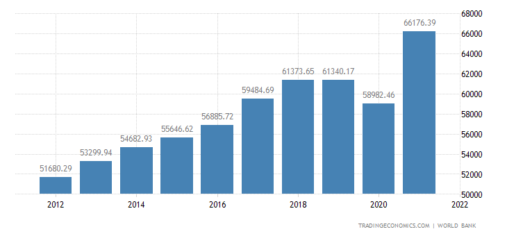 data pengeluaran 6d sgp 2018
