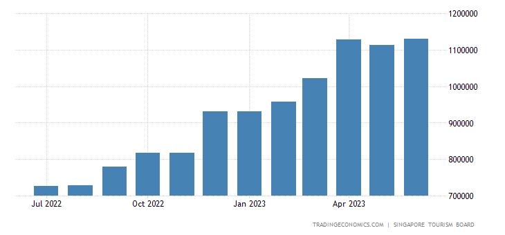data sgp 2010 sampai 2017