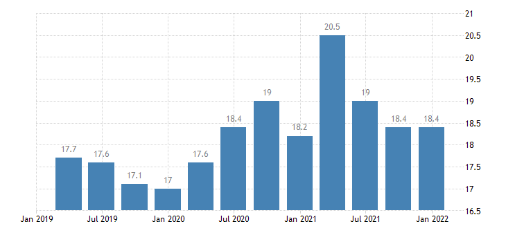 slovakia direct investment abroad assets positions at the end of period eurostat data