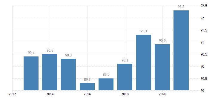 slovakia distribution of population owner eurostat data