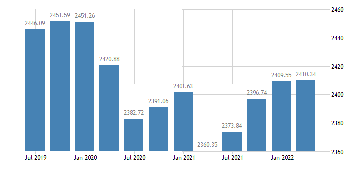 slovakia employment domestic concept total employment domestic concept eurostat data