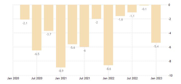 slovakia general gov deficit surplus eurostat data