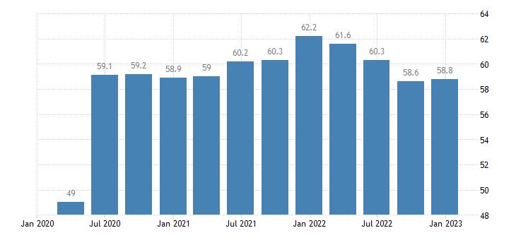 slovakia general gov gross debt eurostat data