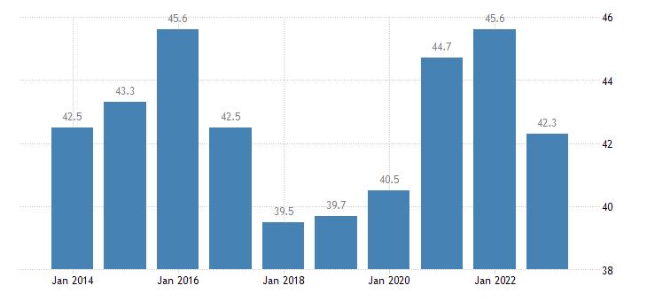 slovakia gov revenue expenditure main aggregates eurostat data